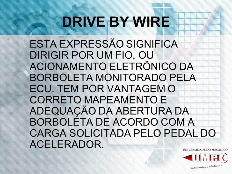 DRIVE BY WIRE ESTA EXPRESSÃO SIGNIFICA DIRIGIR POR UM FIO, OU ACIONAMENTO ELETRÔNICO DA BORBOLETA MONITORADO PELA ECU. TEM POR VANTAGEM O CORRETO MAPE