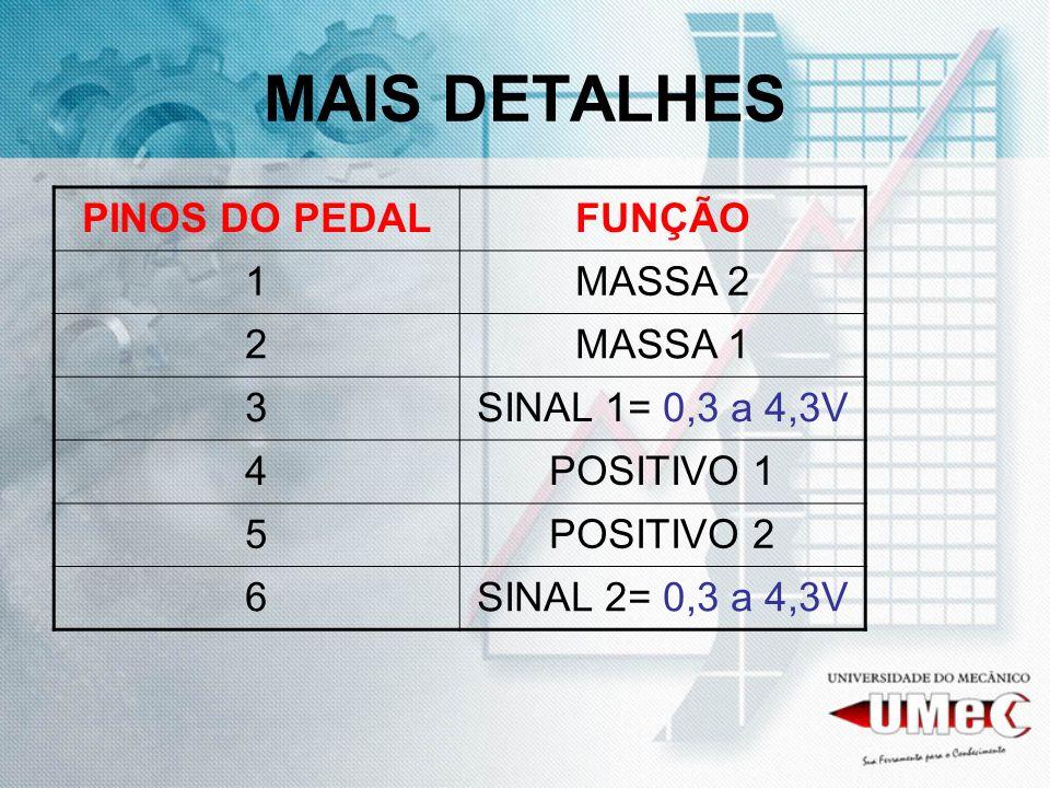 MAIS DETALHES PINOS DO PEDALFUNÇÃO 1MASSA 2 2MASSA 1 3SINAL 1= 0,3 a 4,3V 4POSITIVO 1 5POSITIVO 2 6SINAL 2= 0,3 a 4,3V