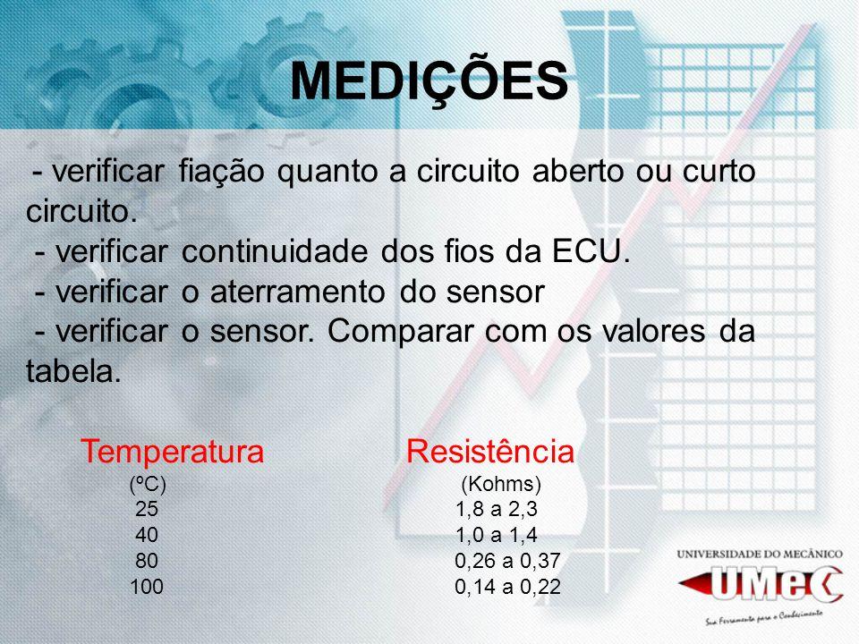 MEDIÇÕES - verificar fiação quanto a circuito aberto ou curto circuito. - verificar continuidade dos fios da ECU. - verificar o aterramento do sensor