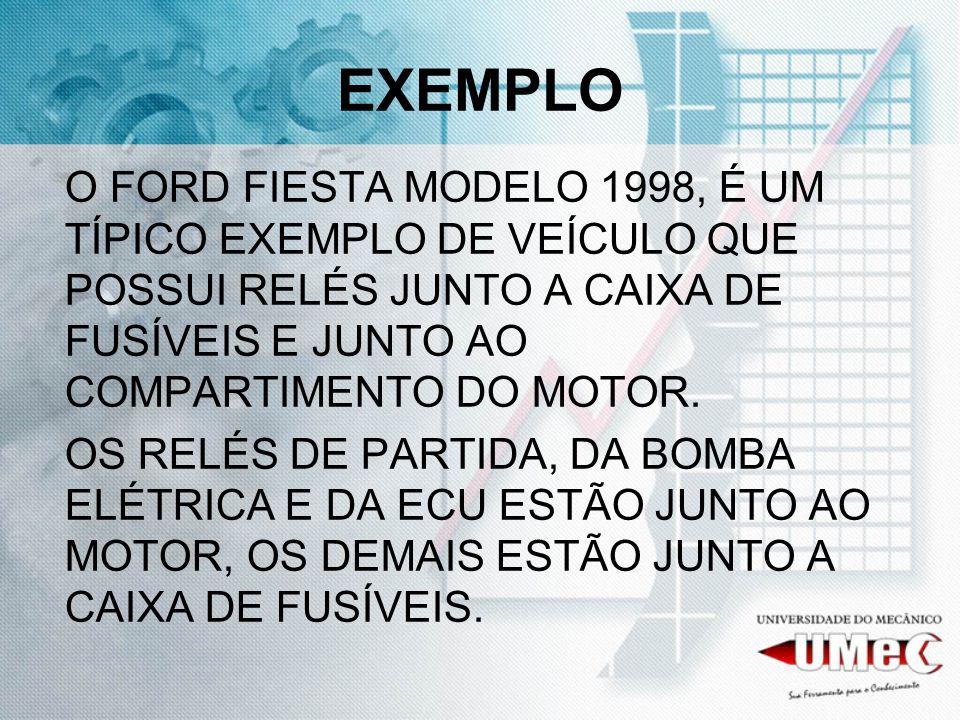EXEMPLO O FORD FIESTA MODELO 1998, É UM TÍPICO EXEMPLO DE VEÍCULO QUE POSSUI RELÉS JUNTO A CAIXA DE FUSÍVEIS E JUNTO AO COMPARTIMENTO DO MOTOR. OS REL
