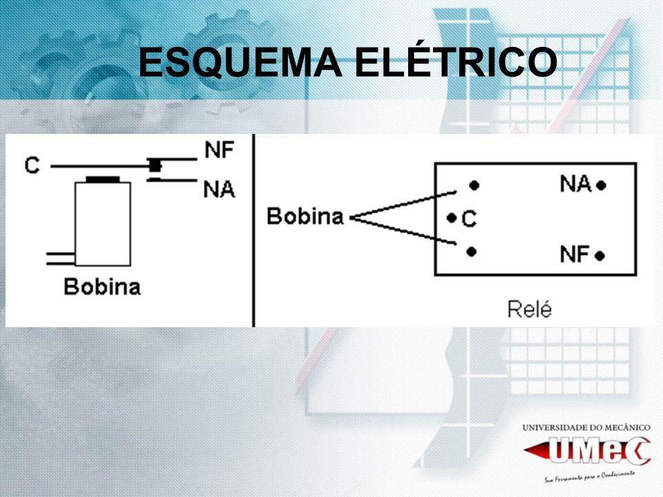 MAIS DEFINIÇÕES E EXEMPLOS Os relés são componentes eletromecânicos capazes de controlar circuitos externos de grandes correntes a partir de pequenas correntes ou tensões, ou seja, acionando um relé com uma pilha podemos controlar um motor que esteja ligado em 110 ou 220 volts, por exemplo, ou um comutador de ignição acionar via relé um motor de partida.