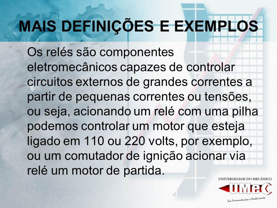 MAIS DEFINIÇÕES E EXEMPLOS Os relés são componentes eletromecânicos capazes de controlar circuitos externos de grandes correntes a partir de pequenas