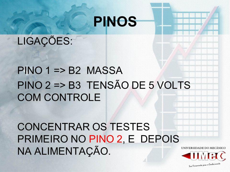 PINOS LIGAÇÕES: PINO 1 => B2 MASSA PINO 2 => B3 TENSÃO DE 5 VOLTS COM CONTROLE CONCENTRAR OS TESTES PRIMEIRO NO PINO 2, E DEPOIS NA ALIMENTAÇÃO.