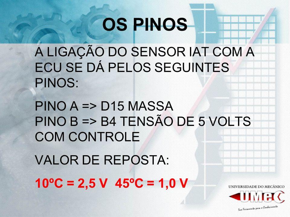 OS PINOS A LIGAÇÃO DO SENSOR IAT COM A ECU SE DÁ PELOS SEGUINTES PINOS: PINO A => D15 MASSA PINO B => B4 TENSÃO DE 5 VOLTS COM CONTROLE VALOR DE REPOS