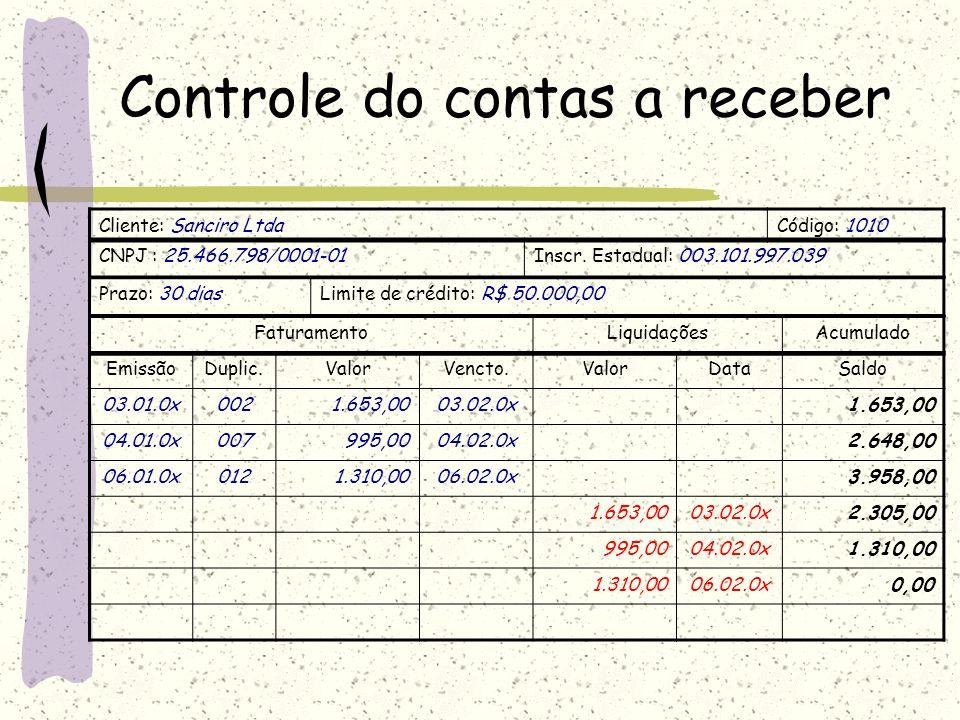 Controle do contas a receber Cliente: Sanciro LtdaCódigo: 1010 CNPJ : 25.466.798/0001-01Inscr. Estadual: 003.101.997.039 Prazo: 30 diasLimite de crédi