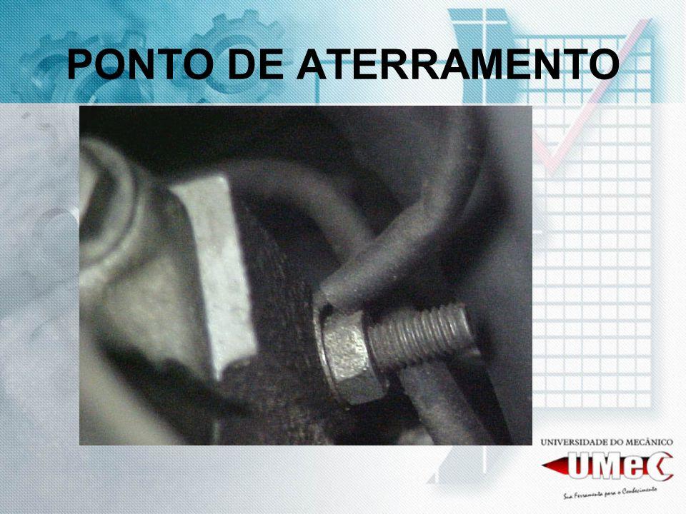PONTO DE ATERRAMENTO