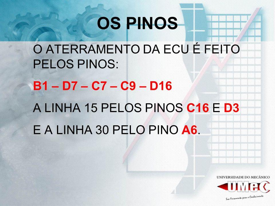 OS PINOS O ATERRAMENTO DA ECU É FEITO PELOS PINOS: B1 – D7 – C7 – C9 – D16 A LINHA 15 PELOS PINOS C16 E D3 E A LINHA 30 PELO PINO A6.