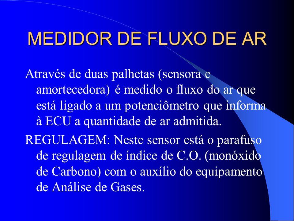MEDIDOR DE FLUXO DE AR Através de duas palhetas (sensora e amortecedora) é medido o fluxo do ar que está ligado a um potenciômetro que informa à ECU a