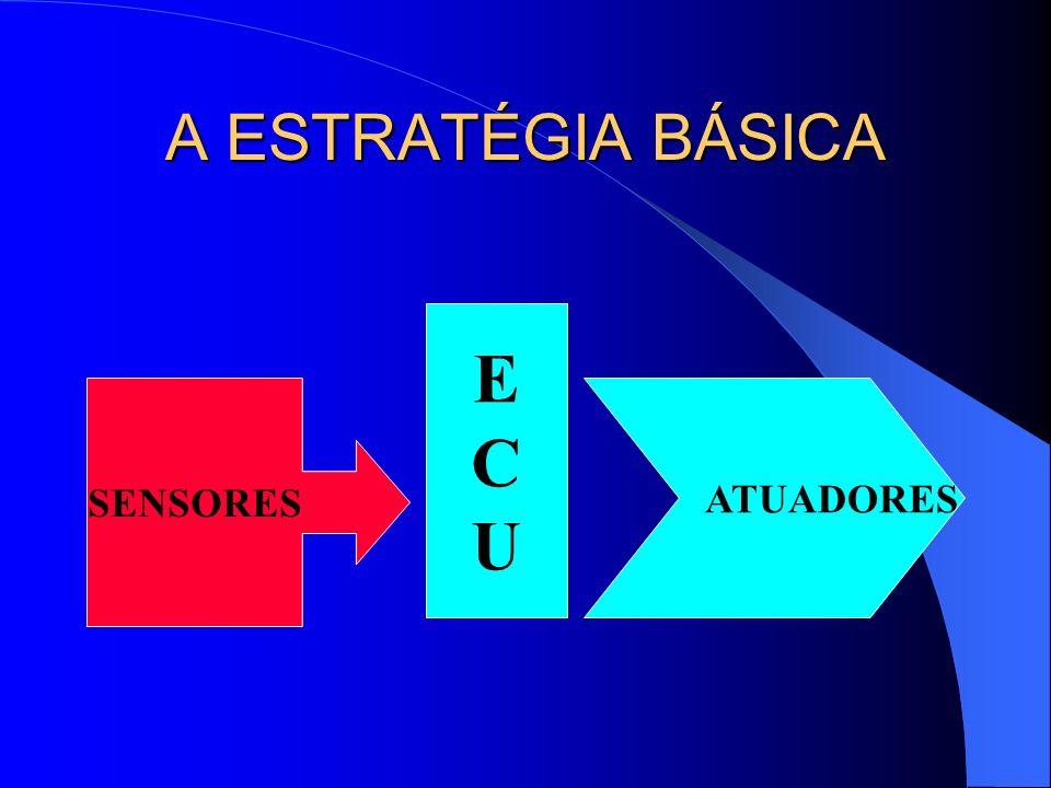 A ESTRATÉGIA BÁSICA SENSORES ECUECU ATUADORES