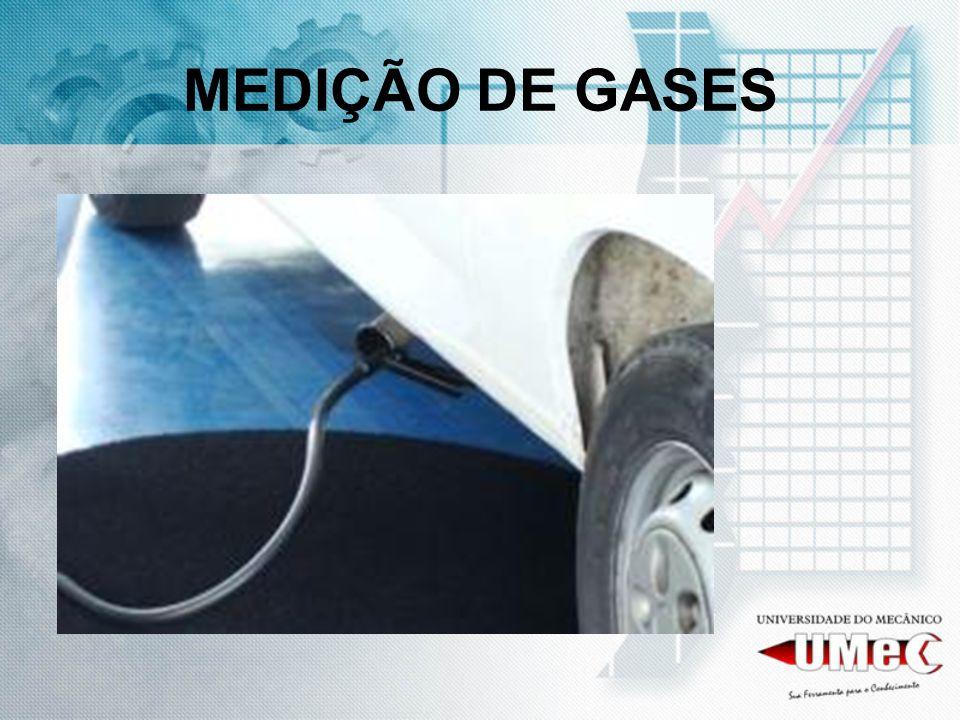 MEDIÇÃO DE GASES