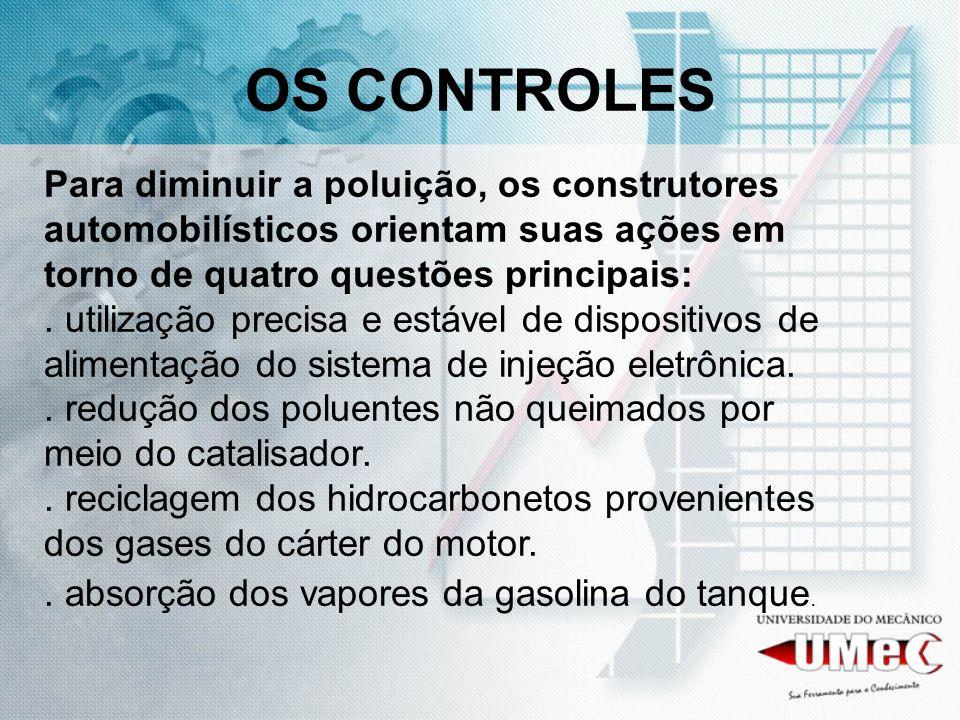 OS CONTROLES Para diminuir a poluição, os construtores automobilísticos orientam suas ações em torno de quatro questões principais:. utilização precis