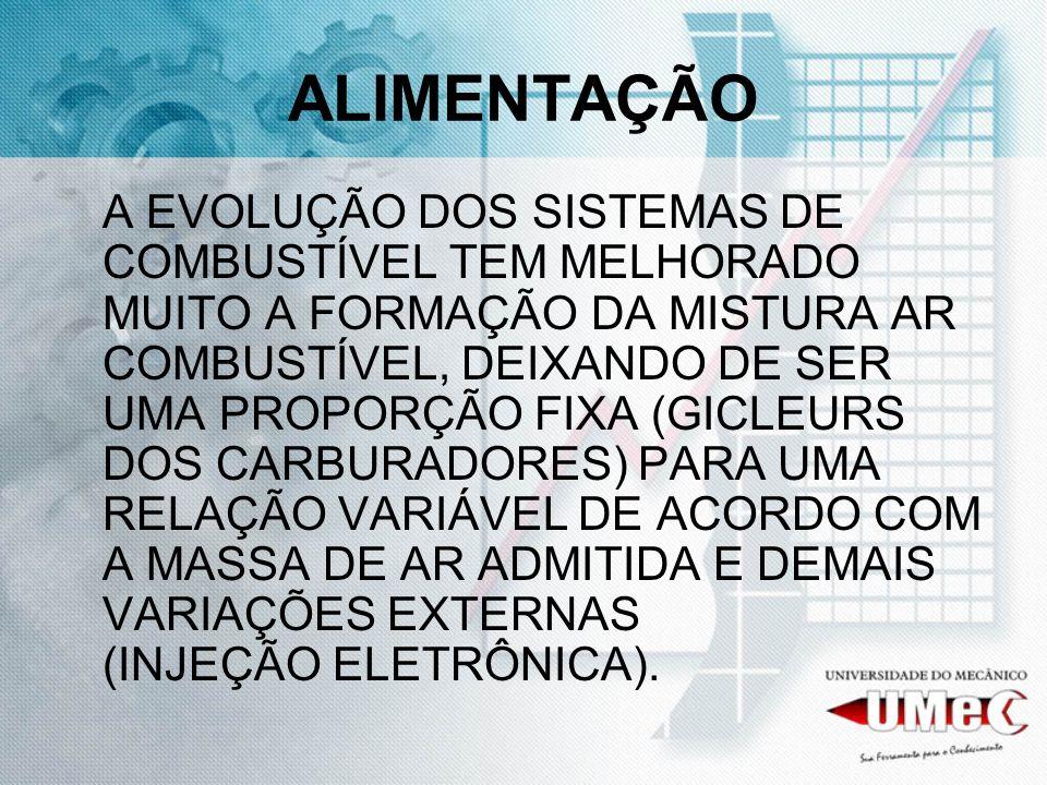 A EVOLUÇÃO DOS SISTEMAS DE COMBUSTÍVEL TEM MELHORADO MUITO A FORMAÇÃO DA MISTURA AR COMBUSTÍVEL, DEIXANDO DE SER UMA PROPORÇÃO FIXA (GICLEURS DOS CARBURADORES) PARA UMA RELAÇÃO VARIÁVEL DE ACORDO COM A MASSA DE AR ADMITIDA E DEMAIS VARIAÇÕES EXTERNAS (INJEÇÃO ELETRÔNICA).