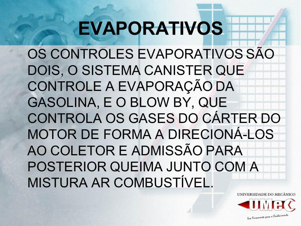 EVAPORATIVOS OS CONTROLES EVAPORATIVOS SÃO DOIS, O SISTEMA CANISTER QUE CONTROLE A EVAPORAÇÃO DA GASOLINA, E O BLOW BY, QUE CONTROLA OS GASES DO CÁRTER DO MOTOR DE FORMA A DIRECIONÁ-LOS AO COLETOR E ADMISSÃO PARA POSTERIOR QUEIMA JUNTO COM A MISTURA AR COMBUSTÍVEL.