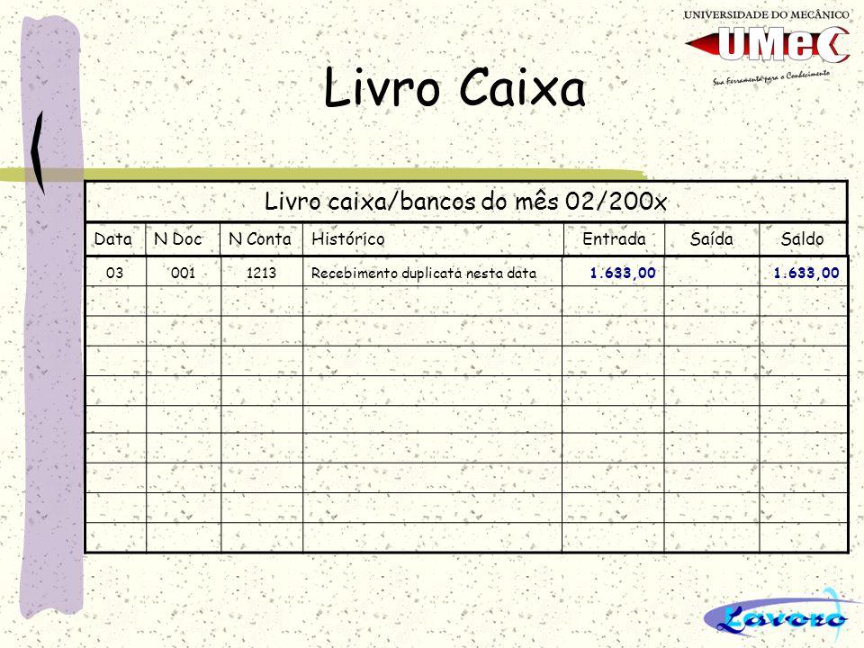 Livro Caixa Livro caixa/bancos do mês 02/200x DataN DocN ContaHistóricoEntradaSaídaSaldo 030011213Recebimento duplicata nesta data1.633,00