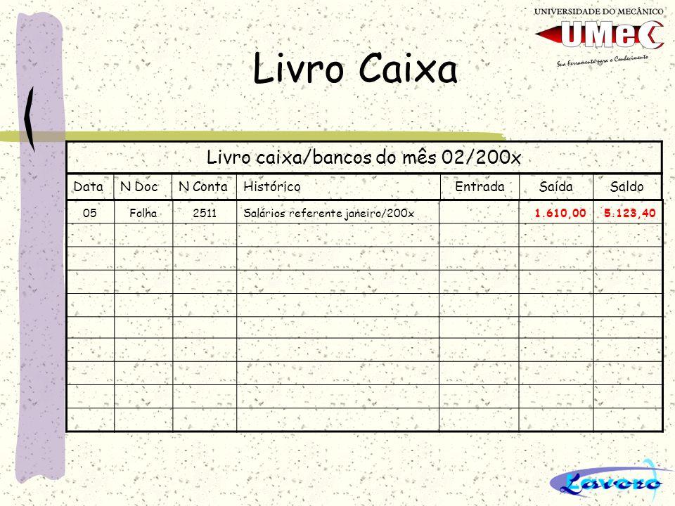 Livro Caixa Livro caixa/bancos do mês 02/200x DataN DocN ContaHistóricoEntradaSaídaSaldo 05Folha2511Salários referente janeiro/200x1.610,005.123,40