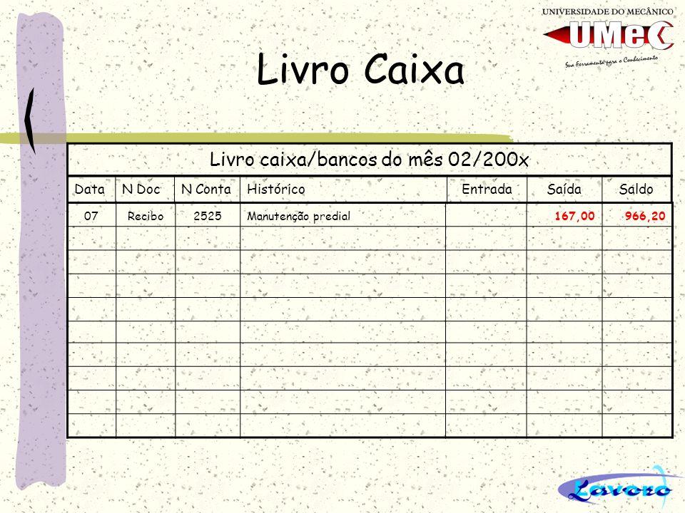 Livro Caixa Livro caixa/bancos do mês 02/200x DataN DocN ContaHistóricoEntradaSaídaSaldo 07Recibo2525Manutenção predial167,00966,20