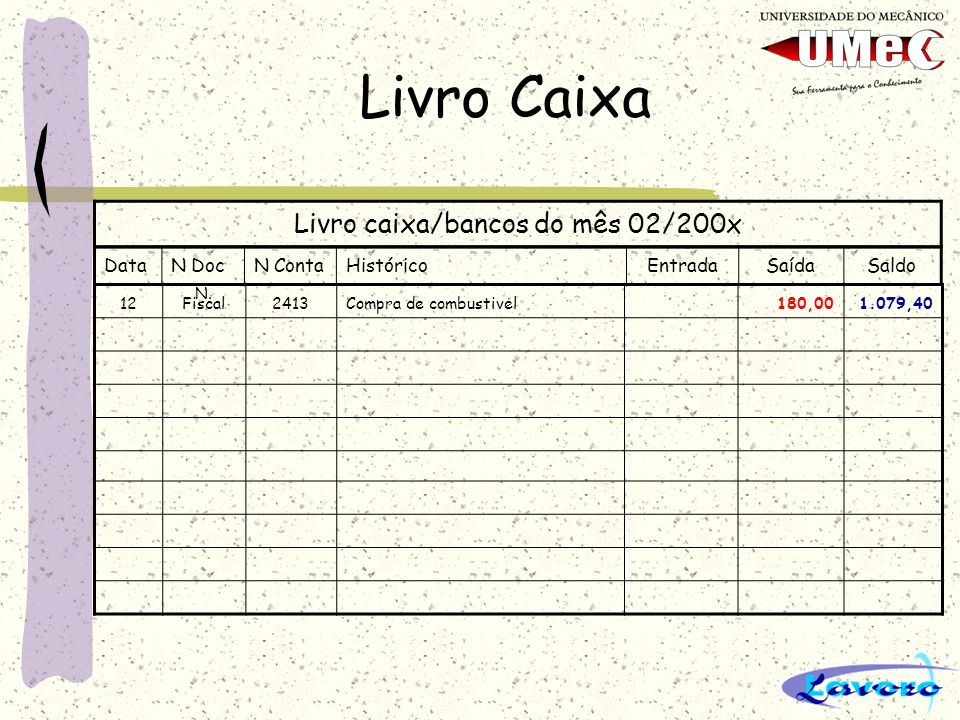 Livro Caixa Livro caixa/bancos do mês 02/200x DataN DocN ContaHistóricoEntradaSaídaSaldo 12 N. Fiscal2413Compra de combustivel180,001.079,40