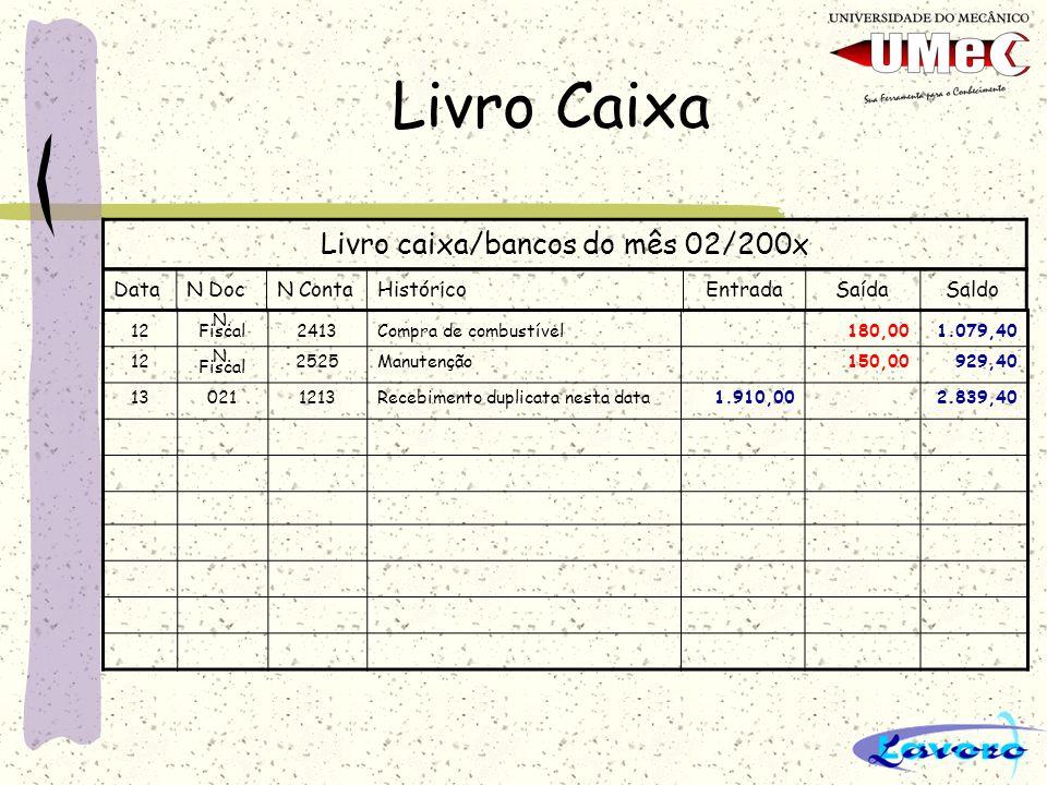 Livro Caixa Livro caixa/bancos do mês 02/200x DataN DocN ContaHistóricoEntradaSaídaSaldo 12 N. Fiscal2413Compra de combustível180,001.079,40 12 N. Fis
