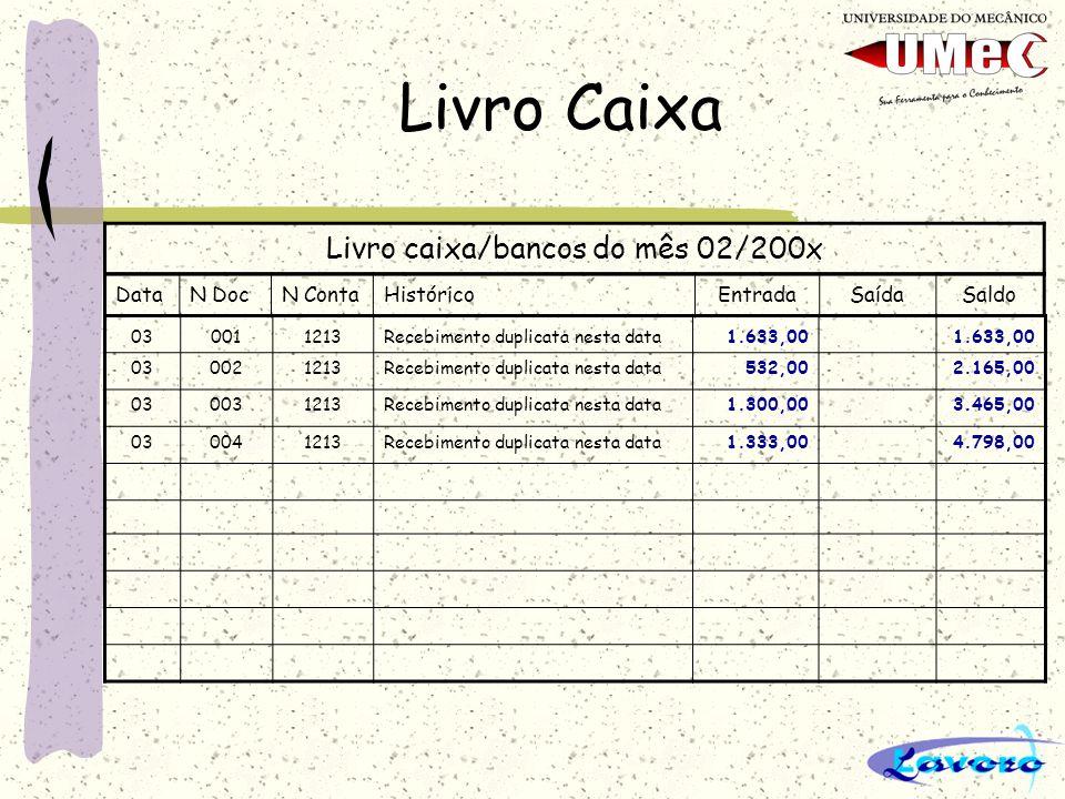 Livro Caixa Livro caixa/bancos do mês 02/200x DataN DocN ContaHistóricoEntradaSaídaSaldo 030011213Recebimento duplicata nesta data1.633,00 030021213Re