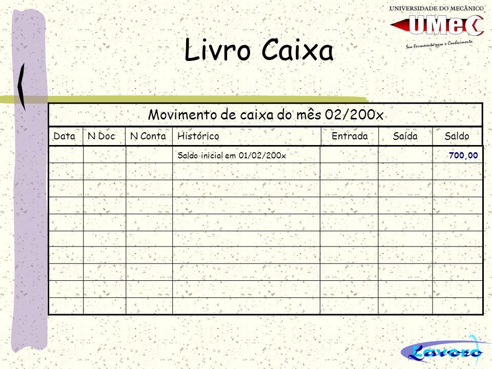 Movimento de caixa do mês 02/200x DataN DocN ContaHistóricoEntradaSaídaSaldo Saldo inicial em 01/02/200x700,00