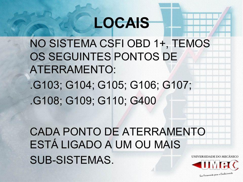 LOCAIS NO SISTEMA CSFI OBD 1+, TEMOS OS SEGUINTES PONTOS DE ATERRAMENTO:.G103; G104; G105; G106; G107;.G108; G109; G110; G400 CADA PONTO DE ATERRAMENT