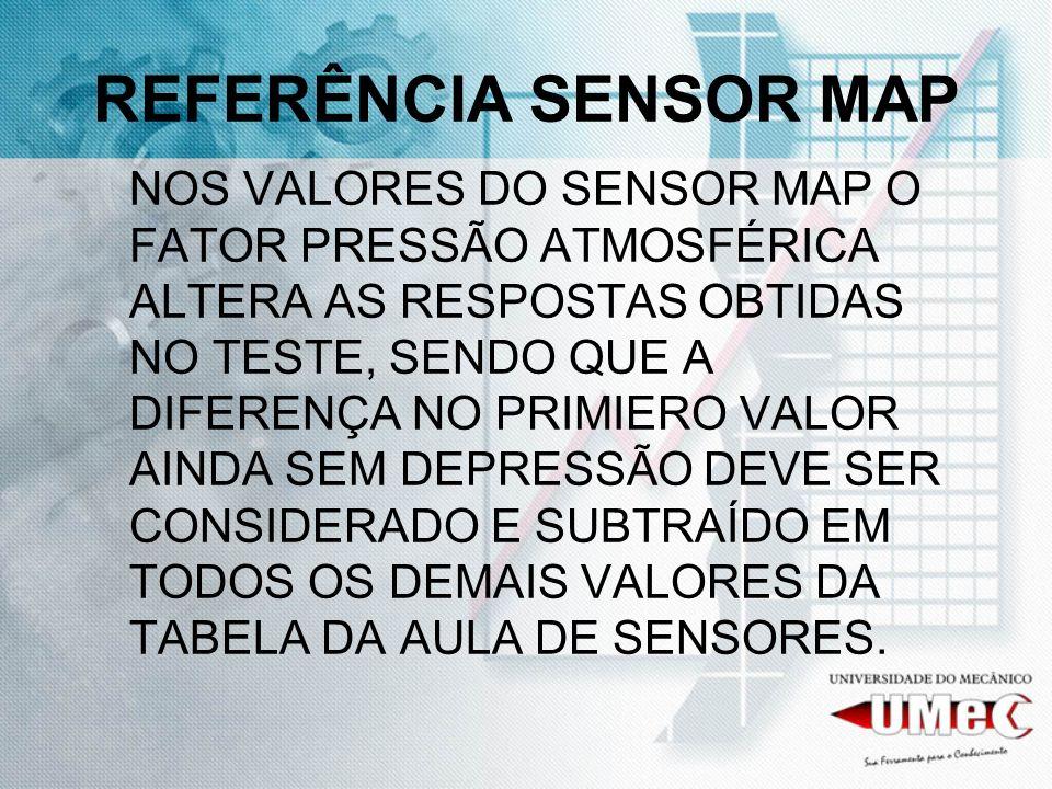 REFERÊNCIA SENSOR MAP NOS VALORES DO SENSOR MAP O FATOR PRESSÃO ATMOSFÉRICA ALTERA AS RESPOSTAS OBTIDAS NO TESTE, SENDO QUE A DIFERENÇA NO PRIMIERO VA