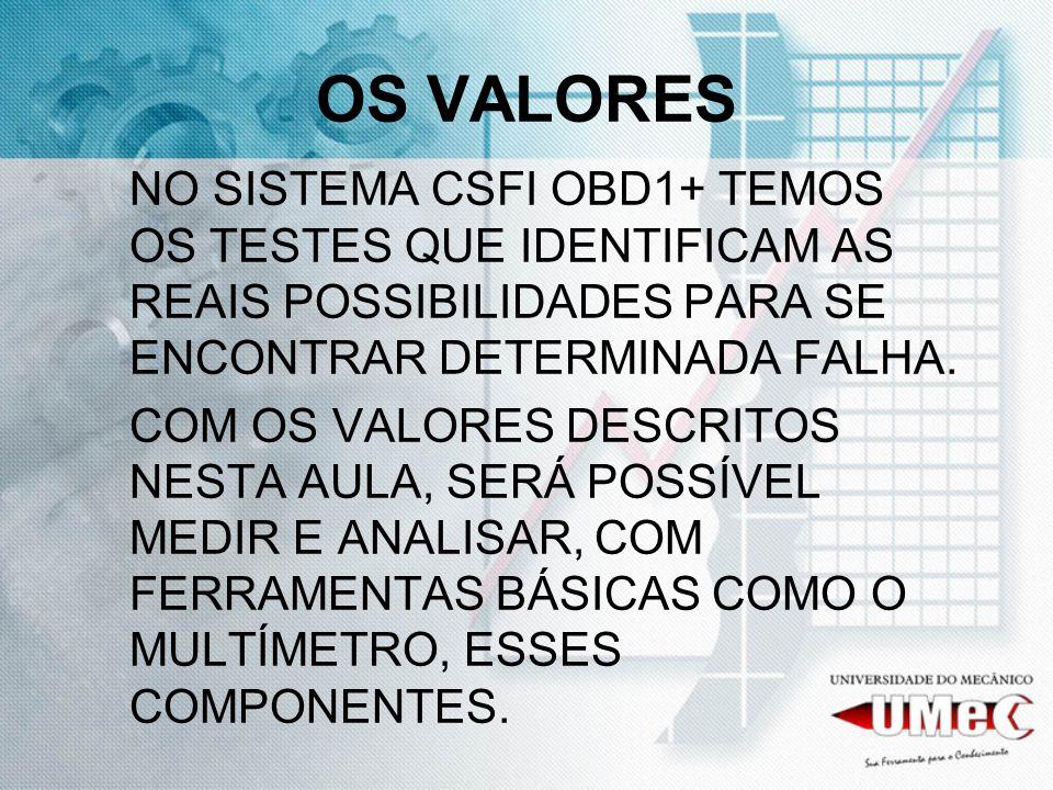 OS VALORES NO SISTEMA CSFI OBD1+ TEMOS OS TESTES QUE IDENTIFICAM AS REAIS POSSIBILIDADES PARA SE ENCONTRAR DETERMINADA FALHA. COM OS VALORES DESCRITOS