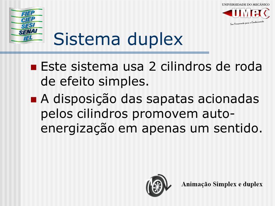 Sistema duplex Este sistema usa 2 cilindros de roda de efeito simples.