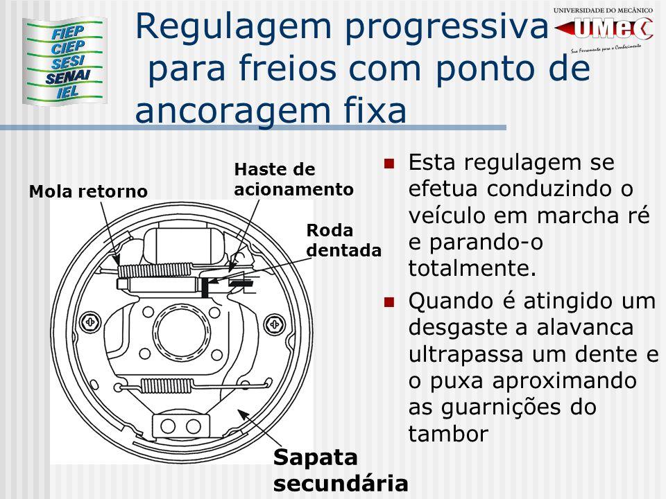 Regulagem progressiva para freios com ponto de ancoragem fixa Esta regulagem se efetua conduzindo o veículo em marcha ré e parando-o totalmente.