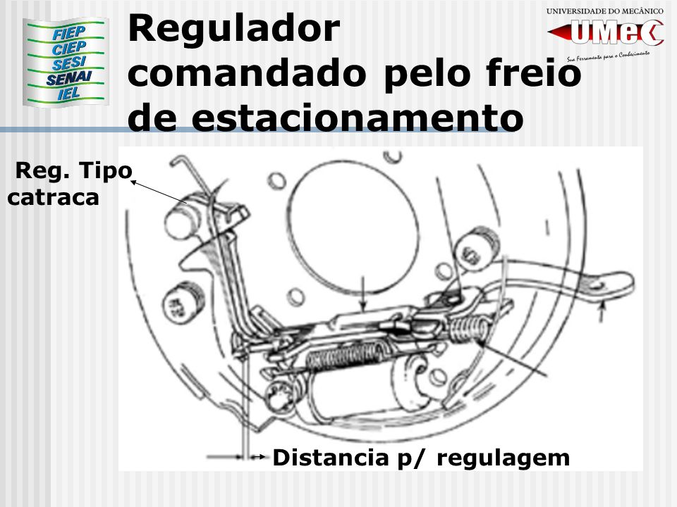 Reg. Tipo catraca Regulador comandado pelo freio de estacionamento Distancia p/ regulagem