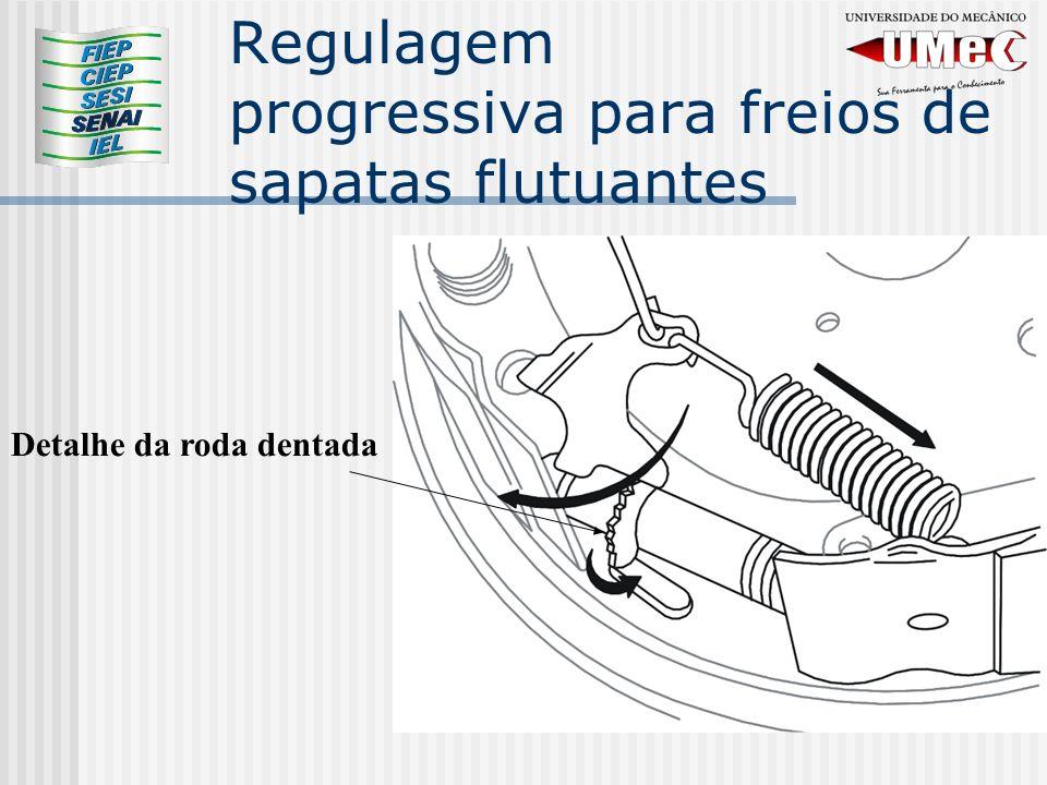 Regulagem progressiva para freios de sapatas flutuantes Detalhe da roda dentada