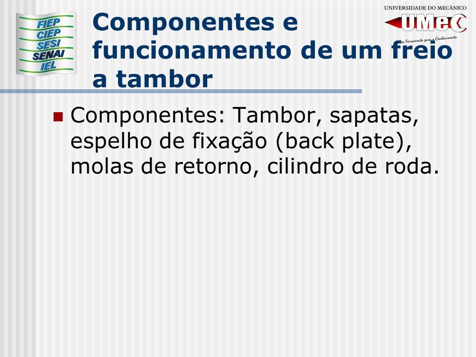 Componentes e funcionamento de um freio a tambor Componentes: Tambor, sapatas, espelho de fixação (back plate), molas de retorno, cilindro de roda.