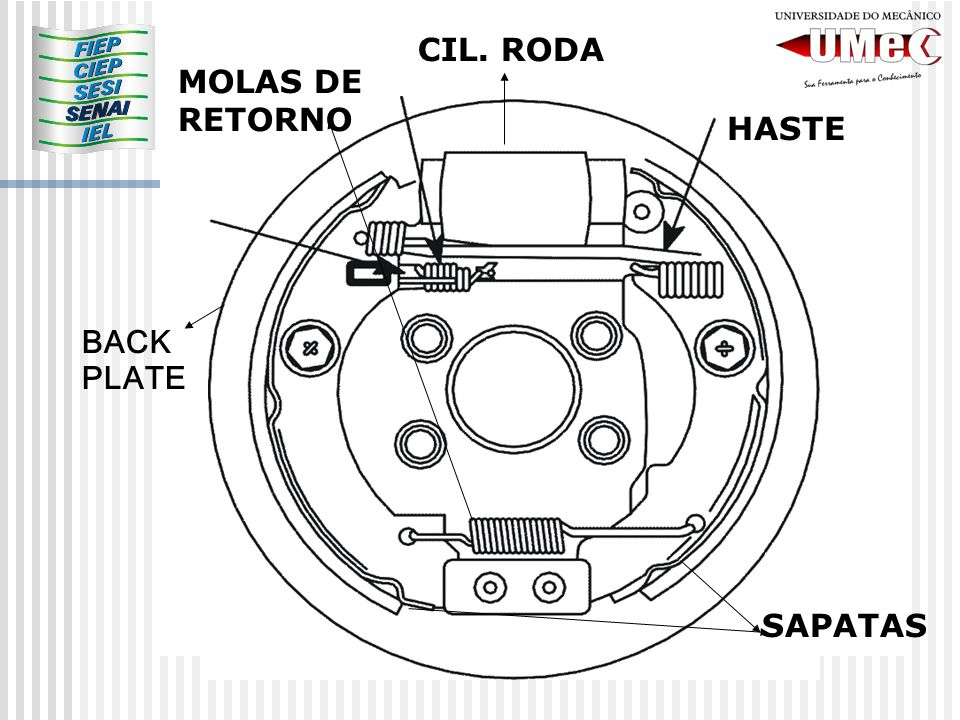 MOLAS DE RETORNO HASTE CIL. RODA SAPATAS BACK PLATE
