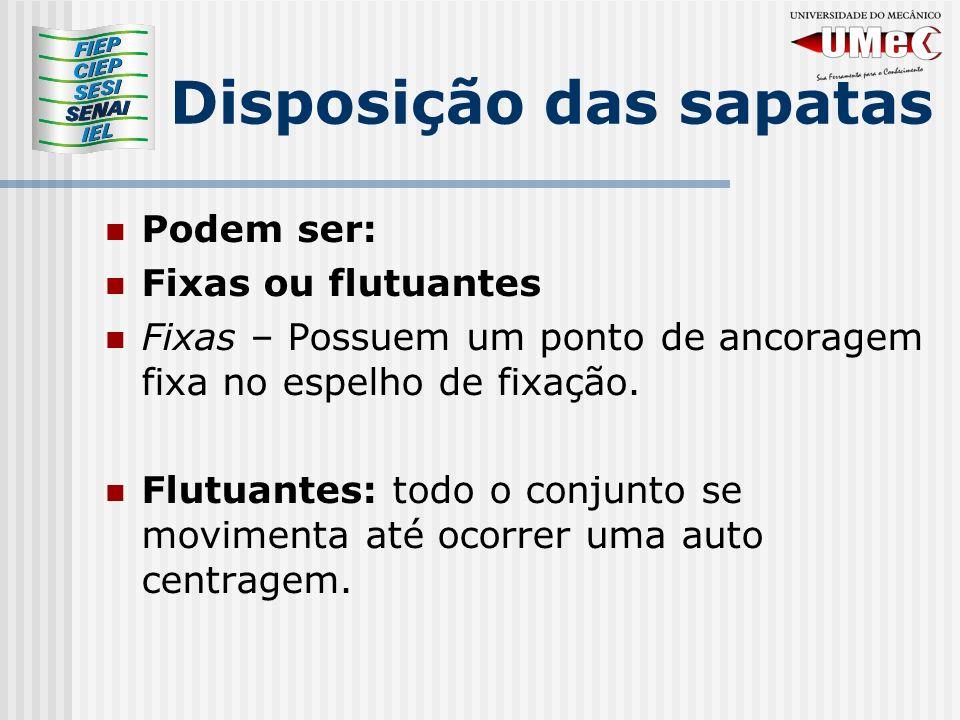 Disposição das sapatas Podem ser: Fixas ou flutuantes Fixas – Possuem um ponto de ancoragem fixa no espelho de fixação.