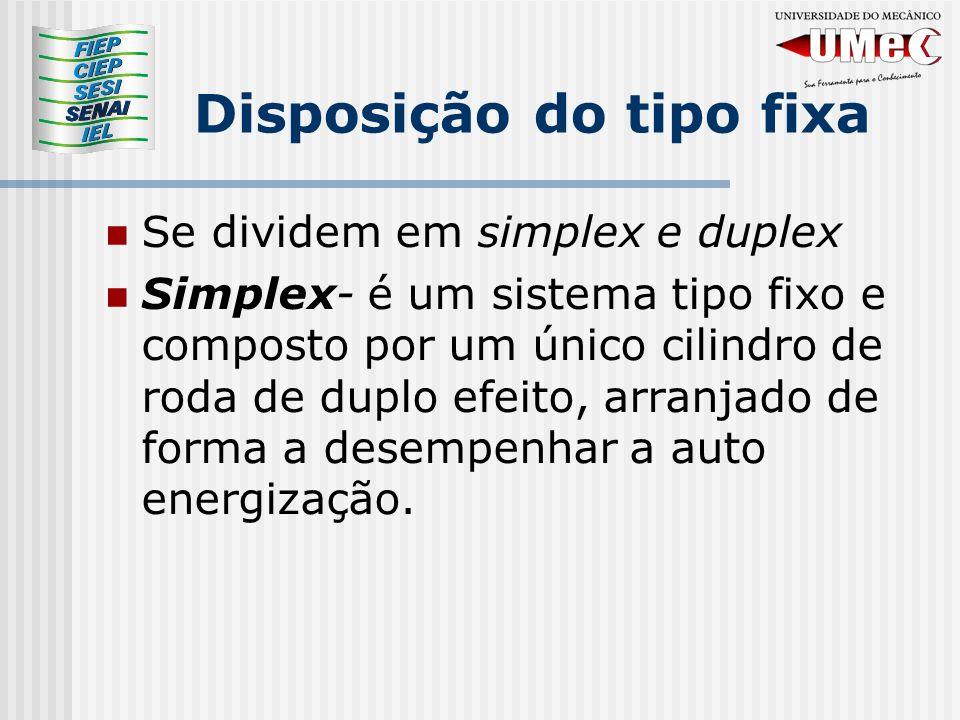 Disposição do tipo fixa Se dividem em simplex e duplex Simplex- é um sistema tipo fixo e composto por um único cilindro de roda de duplo efeito, arranjado de forma a desempenhar a auto energização.