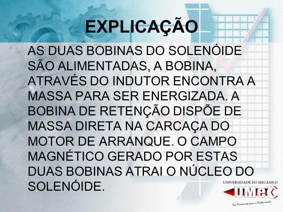 EXPLICAÇÃO AS DUAS BOBINAS DO SOLENÓIDE SÃO ALIMENTADAS, A BOBINA, ATRAVÉS DO INDUTOR ENCONTRA A MASSA PARA SER ENERGIZADA. A BOBINA DE RETENÇÃO DISPÕ