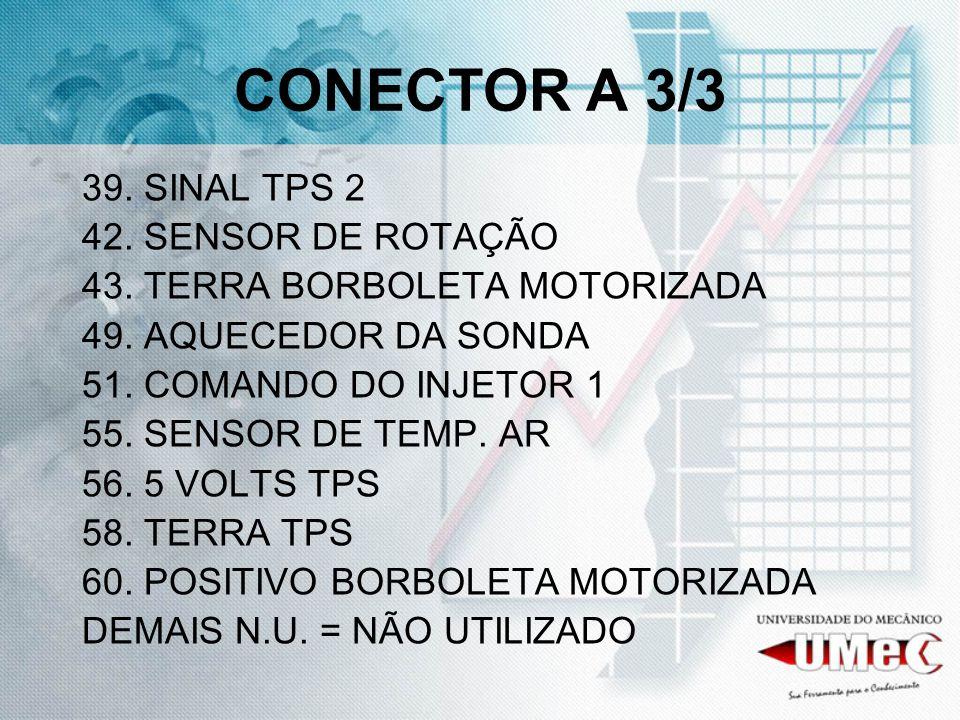 CONECTOR A 3/3 39. SINAL TPS 2 42. SENSOR DE ROTAÇÃO 43. TERRA BORBOLETA MOTORIZADA 49. AQUECEDOR DA SONDA 51. COMANDO DO INJETOR 1 55. SENSOR DE TEMP