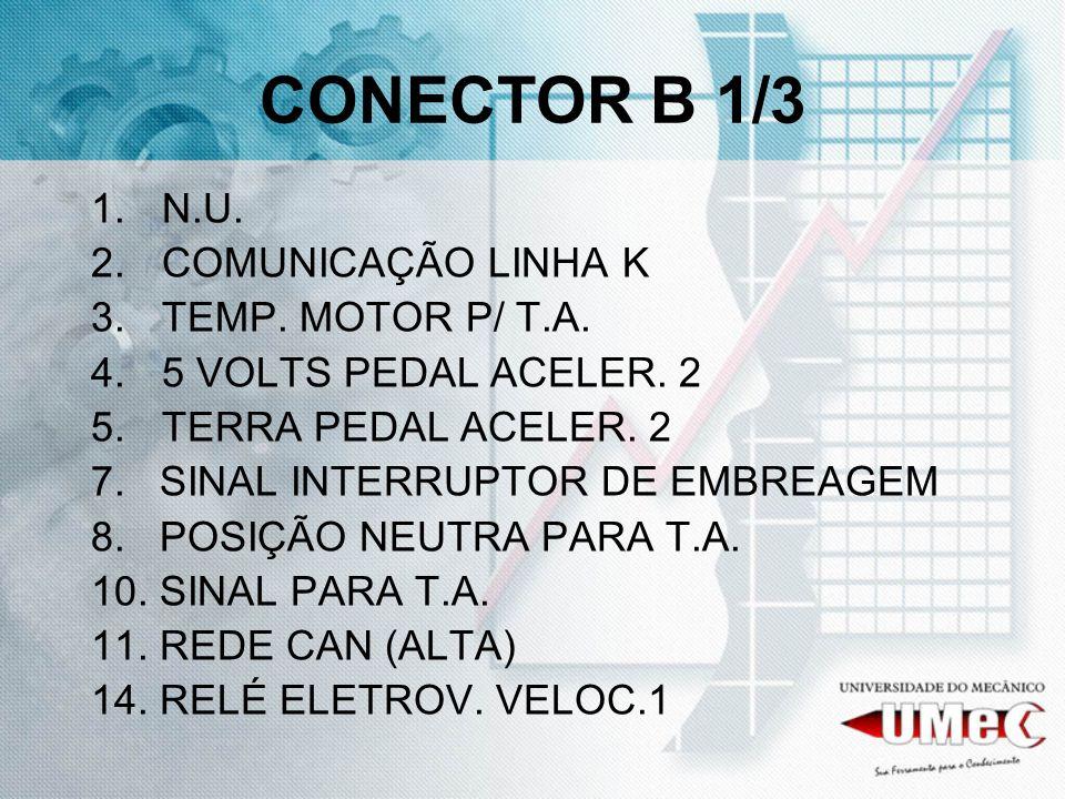 CONECTOR B 1/3 1.N.U. 2.COMUNICAÇÃO LINHA K 3.TEMP. MOTOR P/ T.A. 4.5 VOLTS PEDAL ACELER. 2 5.TERRA PEDAL ACELER. 2 7. SINAL INTERRUPTOR DE EMBREAGEM