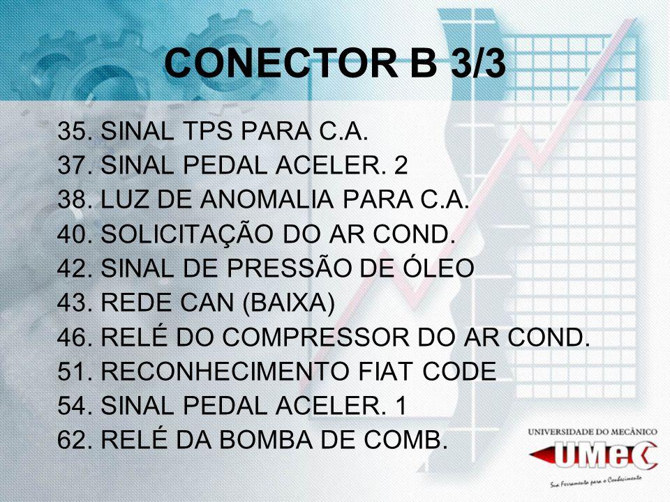 CONECTOR B 3/3 35. SINAL TPS PARA C.A. 37. SINAL PEDAL ACELER. 2 38. LUZ DE ANOMALIA PARA C.A. 40. SOLICITAÇÃO DO AR COND. 42. SINAL DE PRESSÃO DE ÓLE