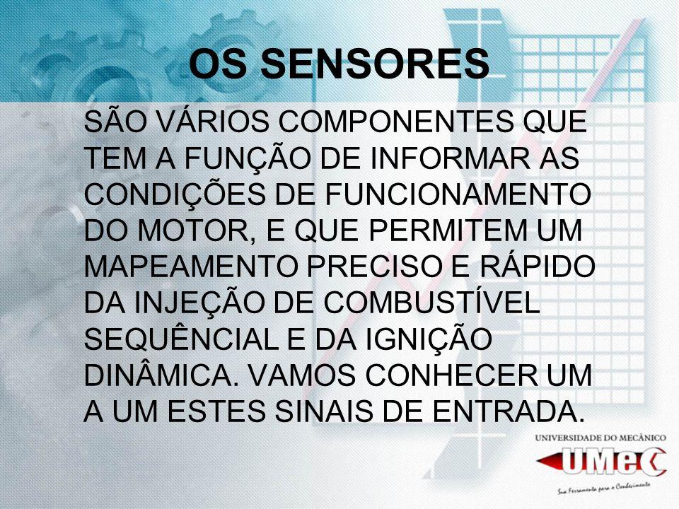 SENSOR DE OXIGÊNIO ESTE SISTEMA É EQUIPADO NO BRASIL COM DOIS SENSORES LAMBDA, UM PARA CADA BANCO DE CILINDROS.