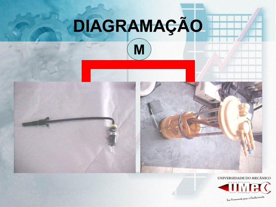 DIAGRAMAÇÃO M