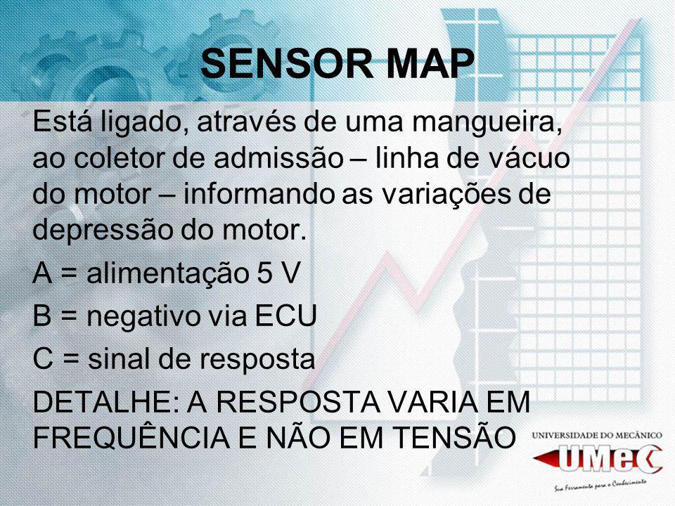 SENSOR MAP Está ligado, através de uma mangueira, ao coletor de admissão – linha de vácuo do motor – informando as variações de depressão do motor. A