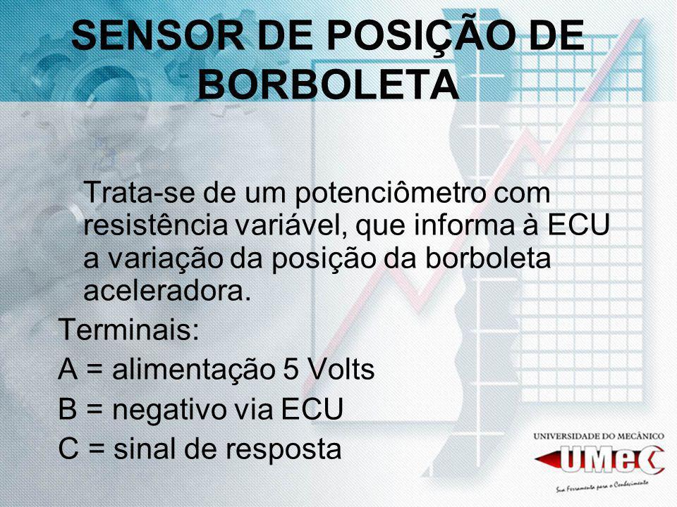 SENSOR DE POSIÇÃO DE BORBOLETA Trata-se de um potenciômetro com resistência variável, que informa à ECU a variação da posição da borboleta aceleradora