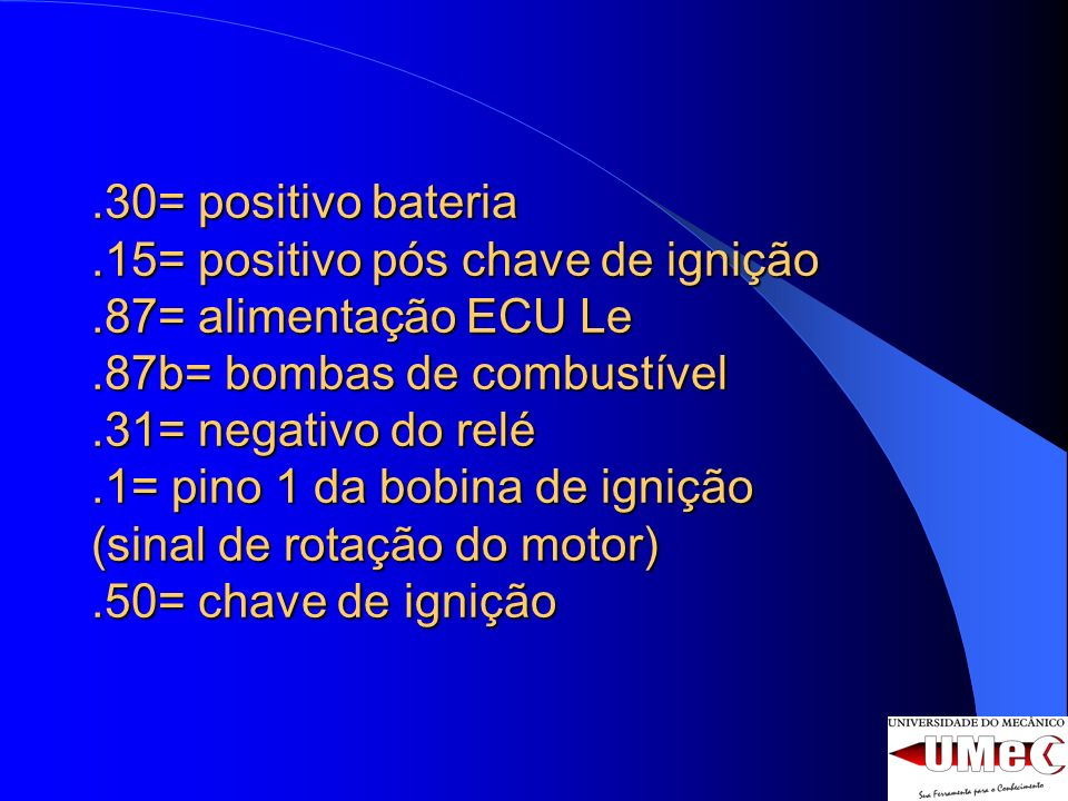 .30= positivo bateria.15= positivo pós chave de ignição.87= alimentação ECU Le.87b= bombas de combustível.31= negativo do relé.1= pino 1 da bobina de