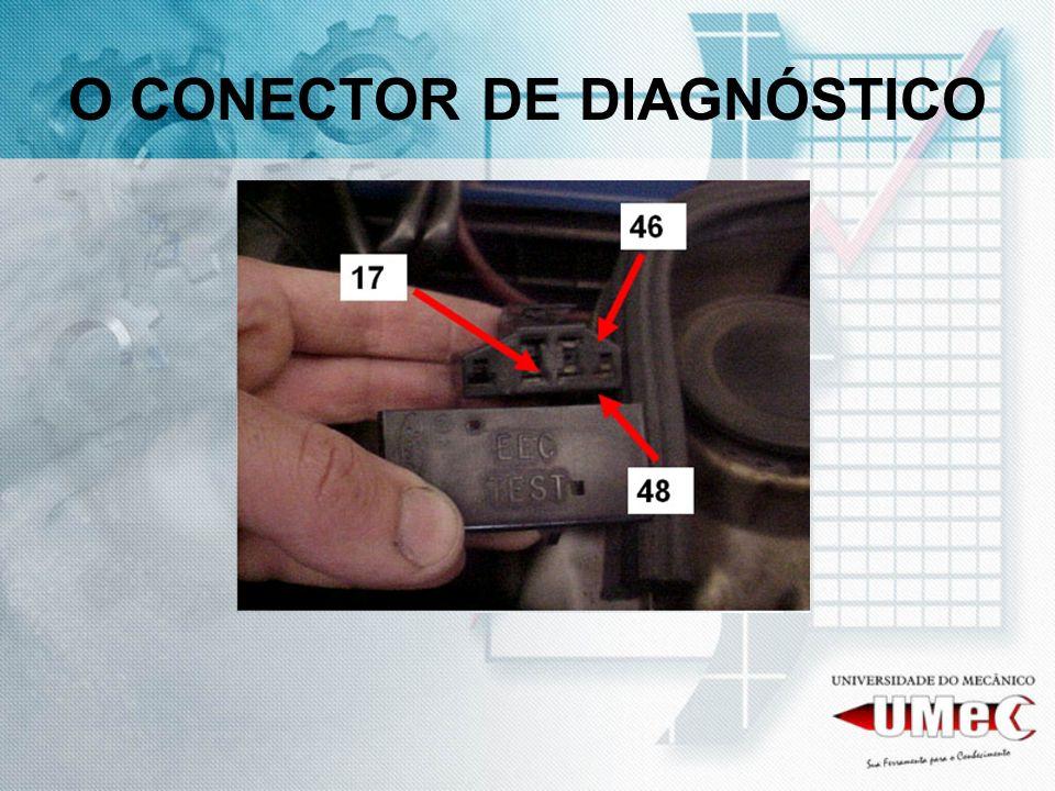 O CONECTOR DE DIAGNÓSTICO