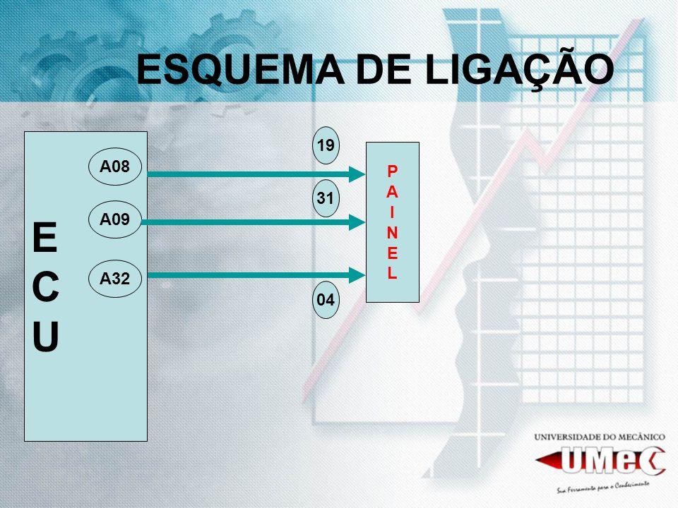 ESQUEMA DE LIGAÇÃO ECUECU 04 19 31 A08 A32 PAINELPAINEL A09