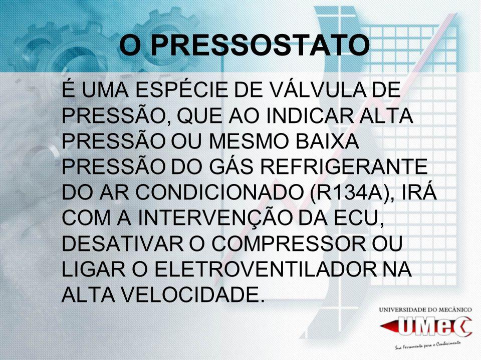 O PRESSOSTATO É UMA ESPÉCIE DE VÁLVULA DE PRESSÃO, QUE AO INDICAR ALTA PRESSÃO OU MESMO BAIXA PRESSÃO DO GÁS REFRIGERANTE DO AR CONDICIONADO (R134A),