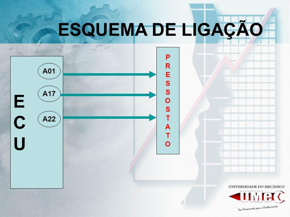 ESQUEMA DE LIGAÇÃO ECUECU A01 A22 PRESSOSTATOPRESSOSTATO A17