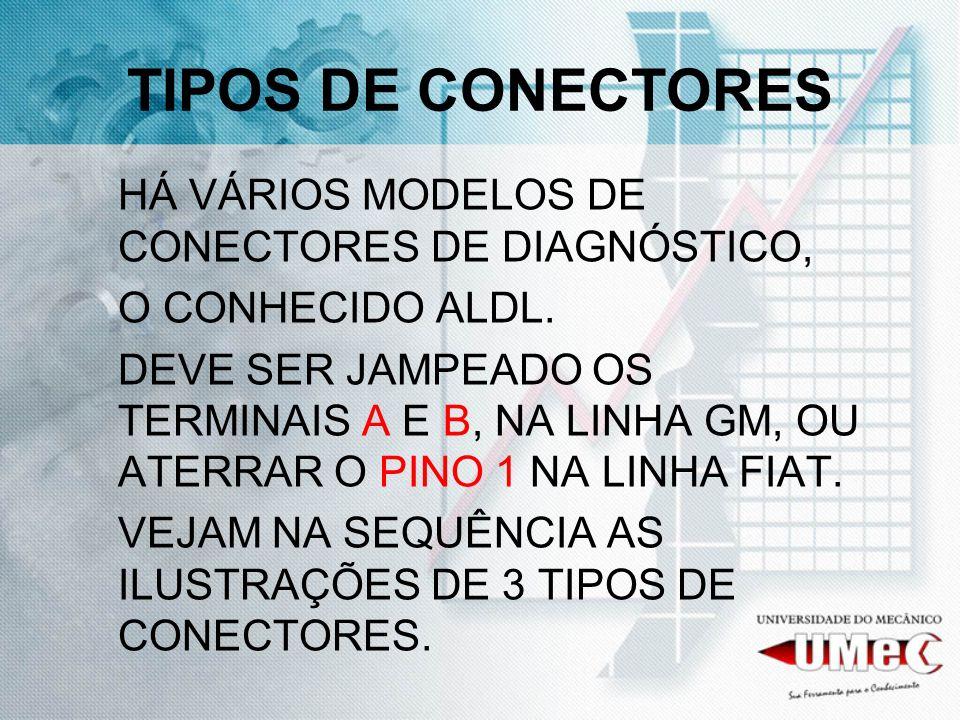 TIPOS DE CONECTORES HÁ VÁRIOS MODELOS DE CONECTORES DE DIAGNÓSTICO, O CONHECIDO ALDL. DEVE SER JAMPEADO OS TERMINAIS A E B, NA LINHA GM, OU ATERRAR O