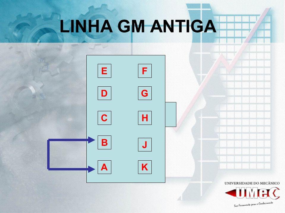 LINHA GM ANTIGA E D B C A F G H J K